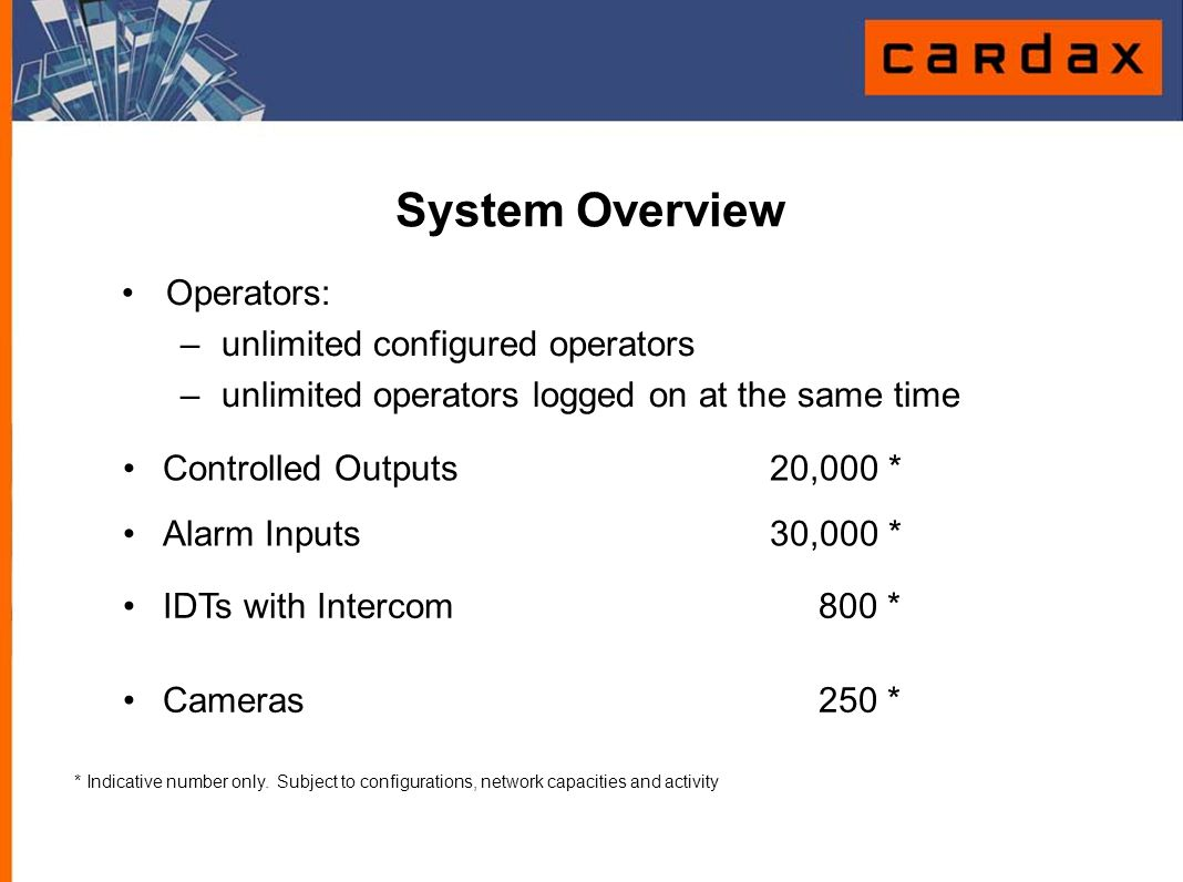 System Overview Operators: unlimited configured operators