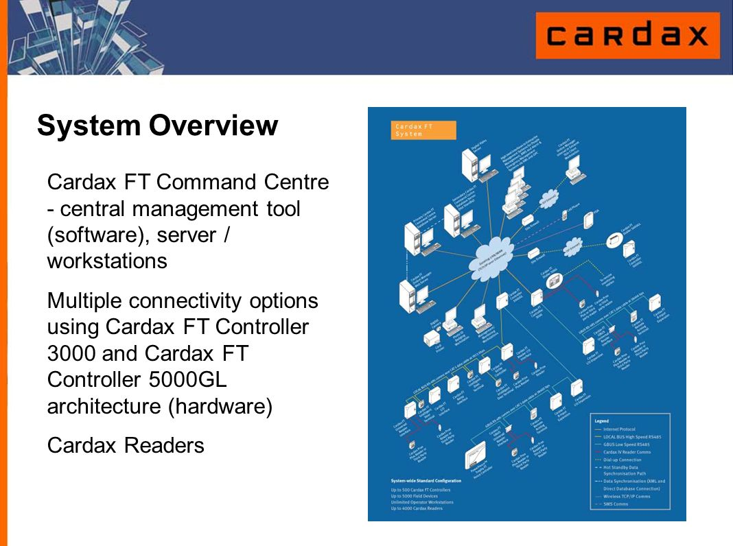 System Overview Cardax FT Command Centre - central management tool (software), server / workstations.