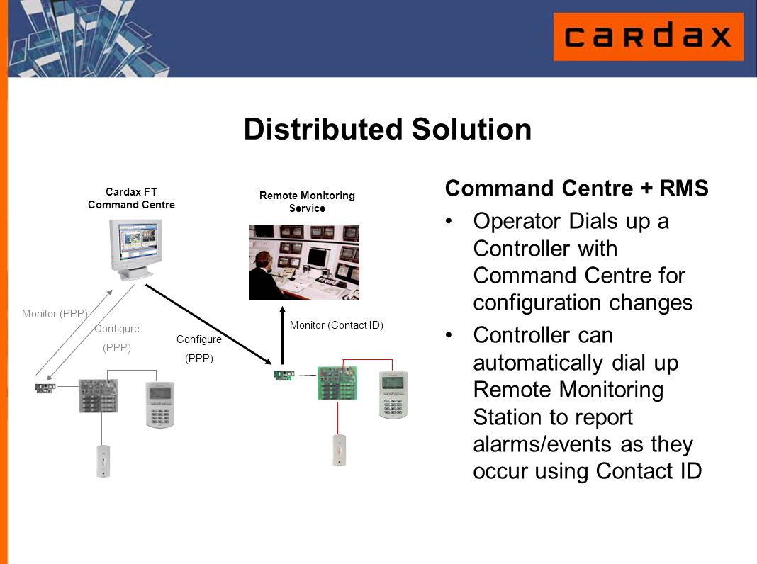 Cardax FT Command Centre Remote Monitoring Service