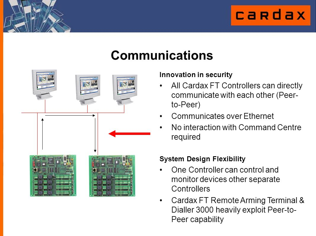 Communications Innovation in security. All Cardax FT Controllers can directly communicate with each other (Peer-to-Peer)