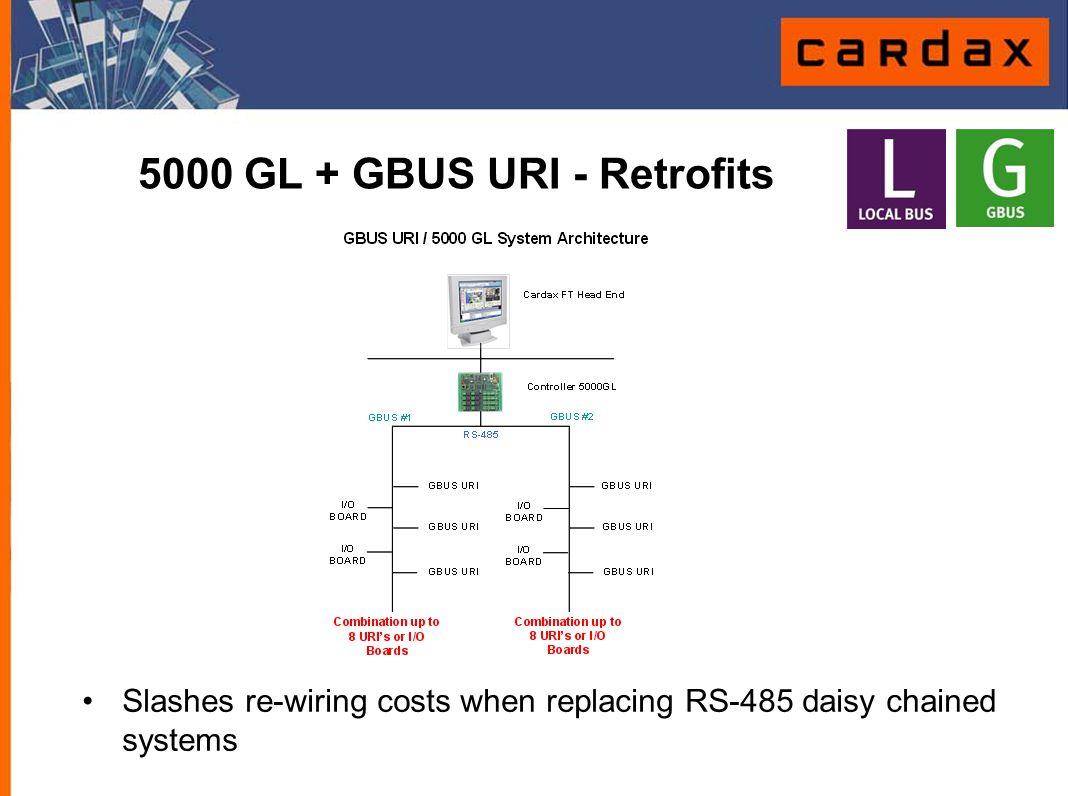 5000 GL + GBUS URI - Retrofits
