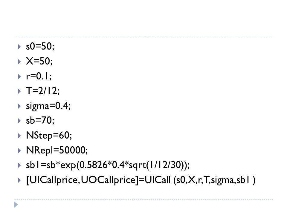 s0=50; X=50; r=0.1; T=2/12; sigma=0.4; sb=70; NStep=60; NRepl=50000; sb1=sb*exp(0.5826*0.4*sqrt(1/12/30));