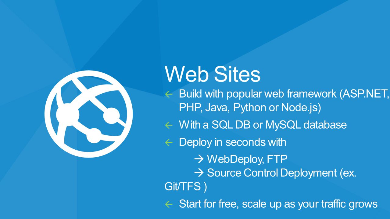 Web Sites Build with popular web framework (ASP.NET, PHP, Java, Python or Node.js) With a SQL DB or MySQL database.