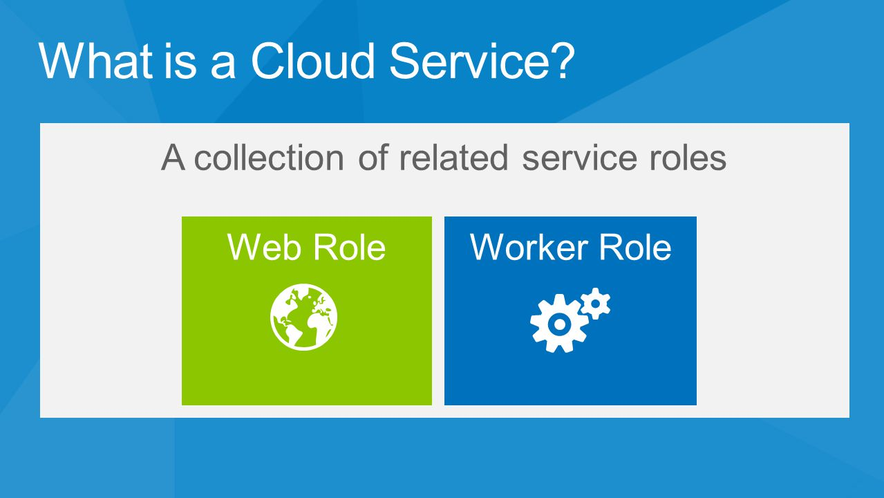 A collection of related service roles