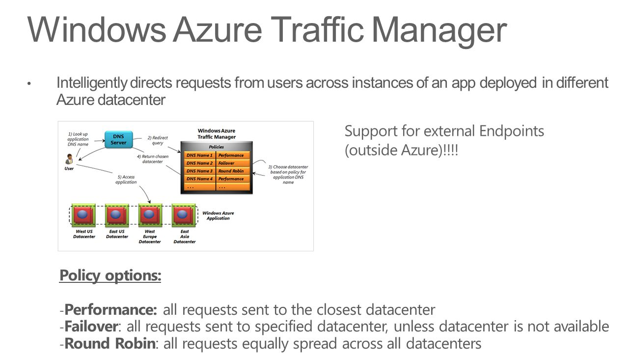 Windows Azure Traffic Manager
