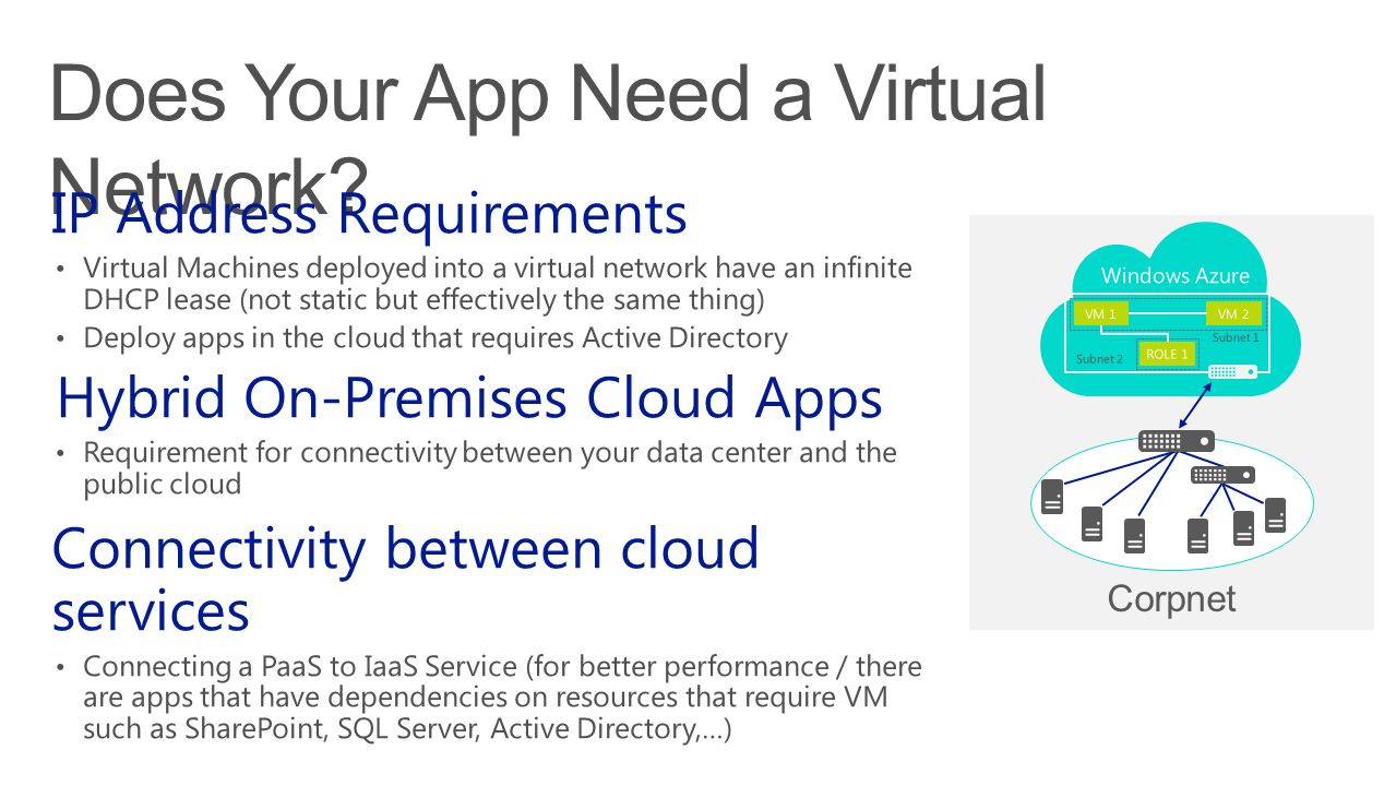Does Your App Need a Virtual Network