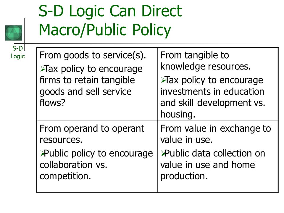 S-D Logic Can Direct Macro/Public Policy