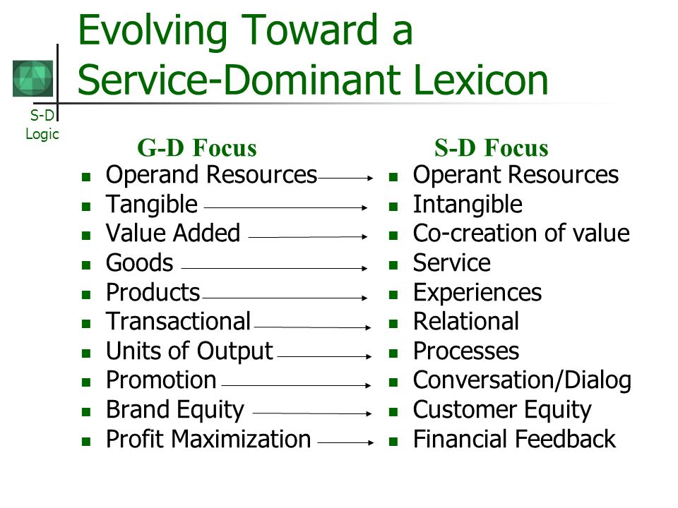 Evolving Toward a Service-Dominant Lexicon
