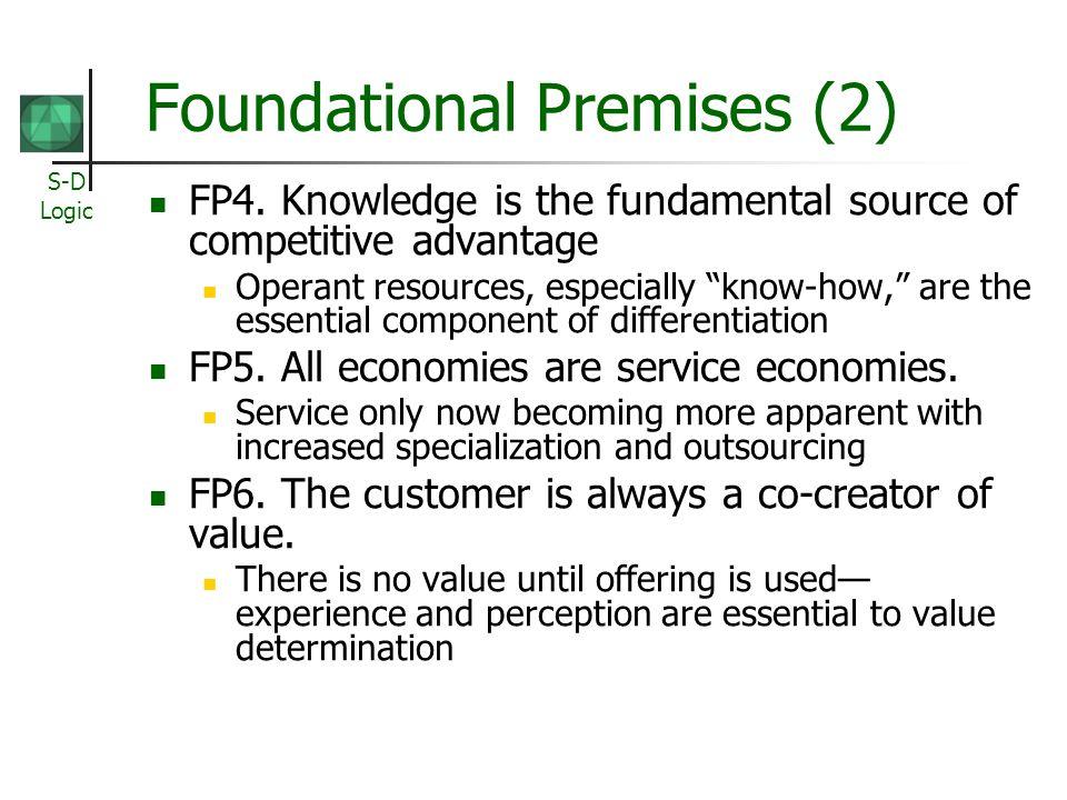 Foundational Premises (2)