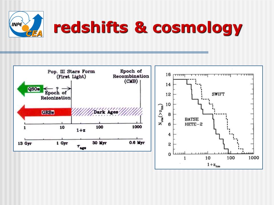 redshifts & cosmology