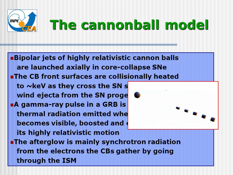 The cannonball model Bipolar jets of highly relativistic cannon balls