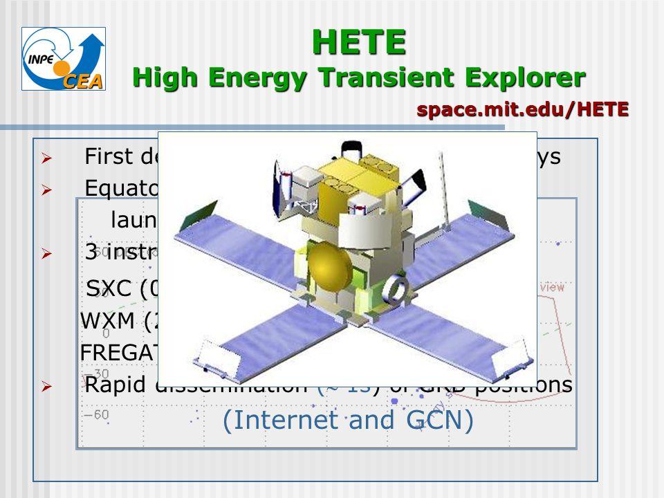 HETE High Energy Transient Explorer