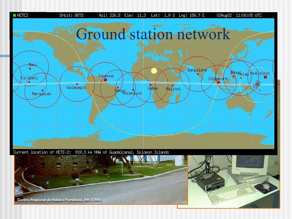 Ground station network