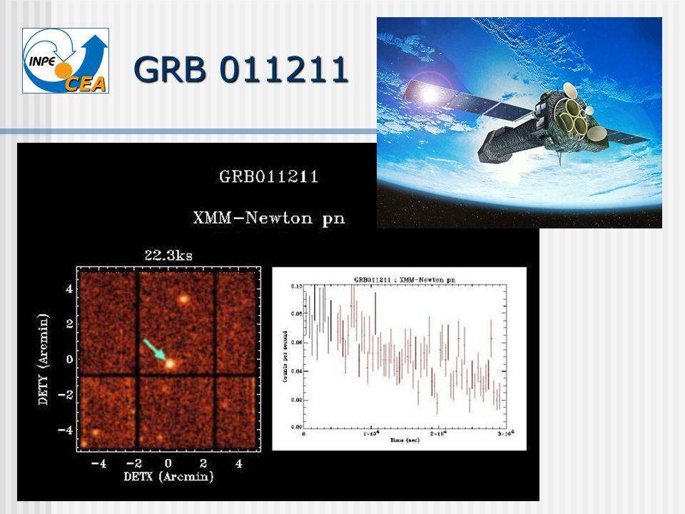 GRB 011211