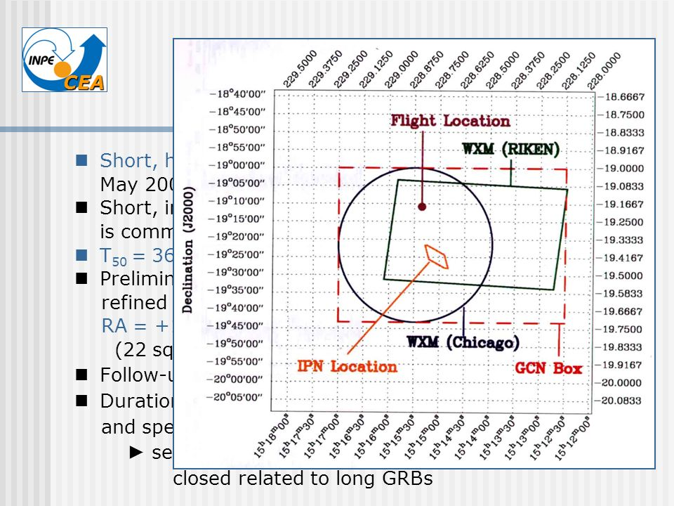 GRB 020531 Short, hard GRB detected by FREGATE and WXM on 31 May 2002