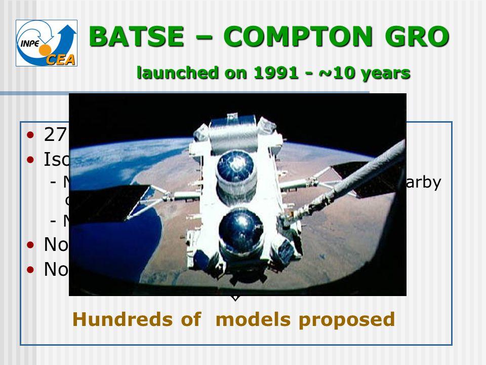 BATSE – COMPTON GRO launched on 1991 - ~10 years