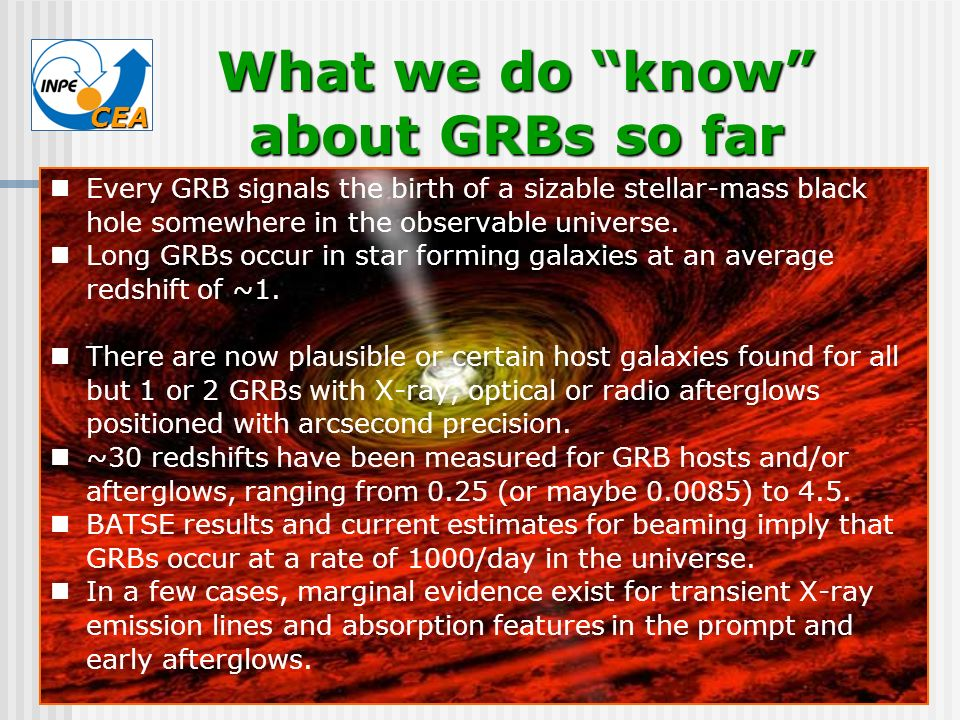 What we do know about GRBs so far