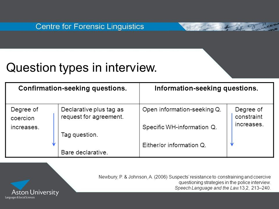 Confirmation-seeking questions. Information-seeking questions.