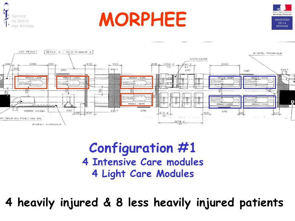 4 Intensive Care modules