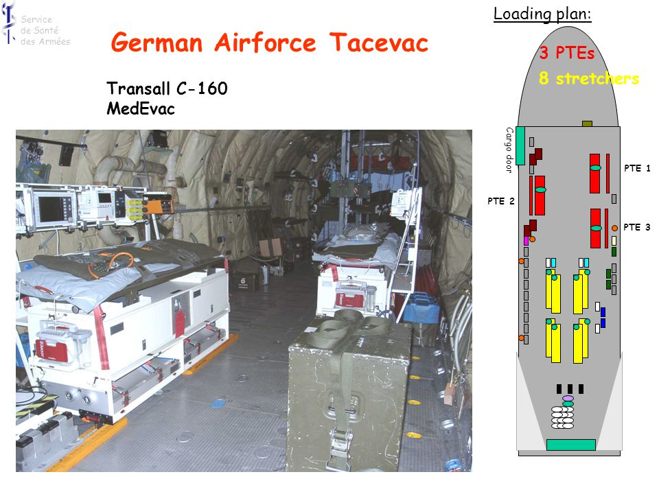 German Airforce Tacevac