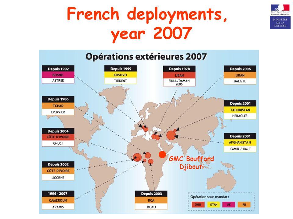 French deployments, year 2007