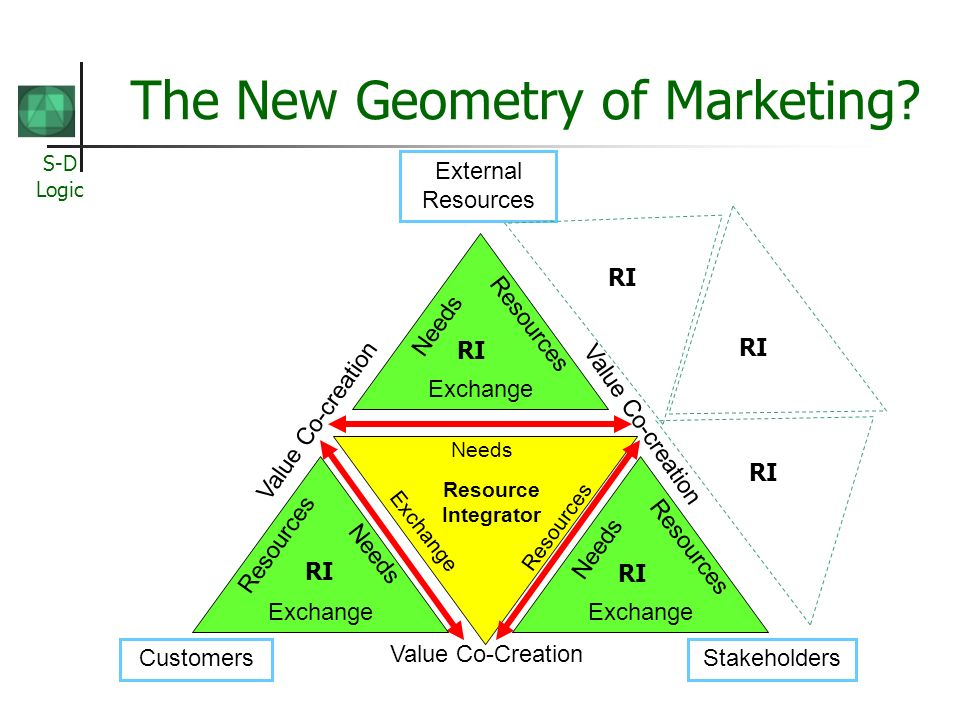 The New Geometry of Marketing