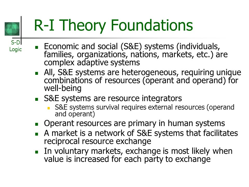 R-I Theory Foundations