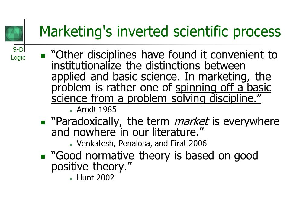 Marketing s inverted scientific process