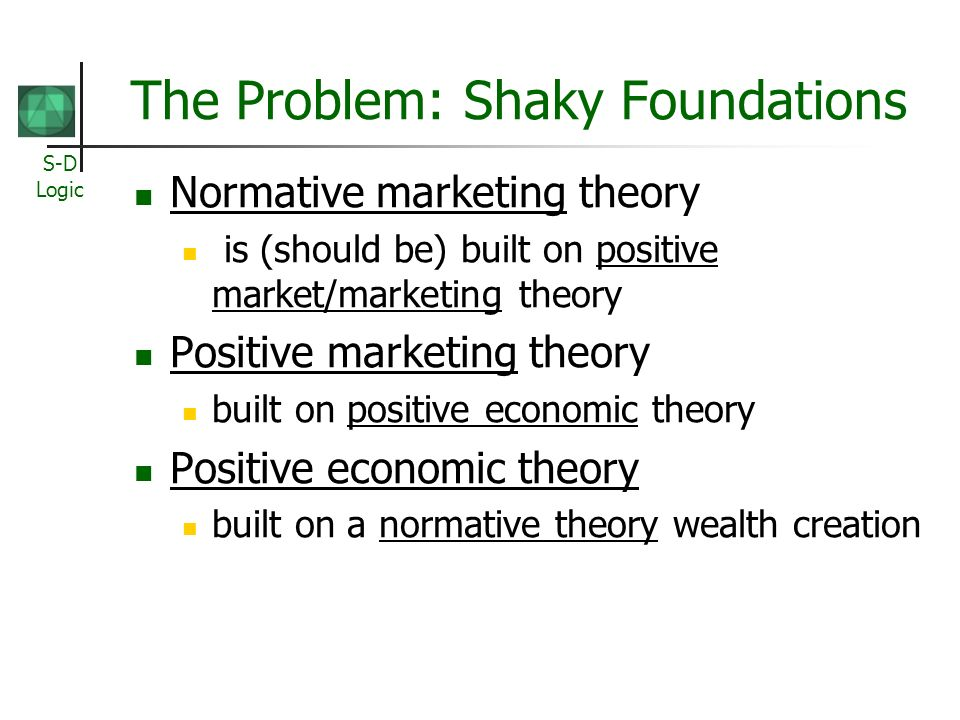 The Problem: Shaky Foundations