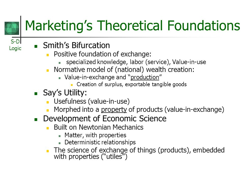 Marketing's Theoretical Foundations