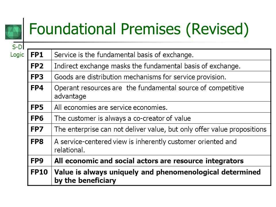 Foundational Premises (Revised)