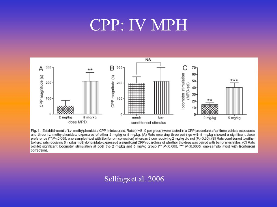 CPP: IV MPH Sellings et al. 2006