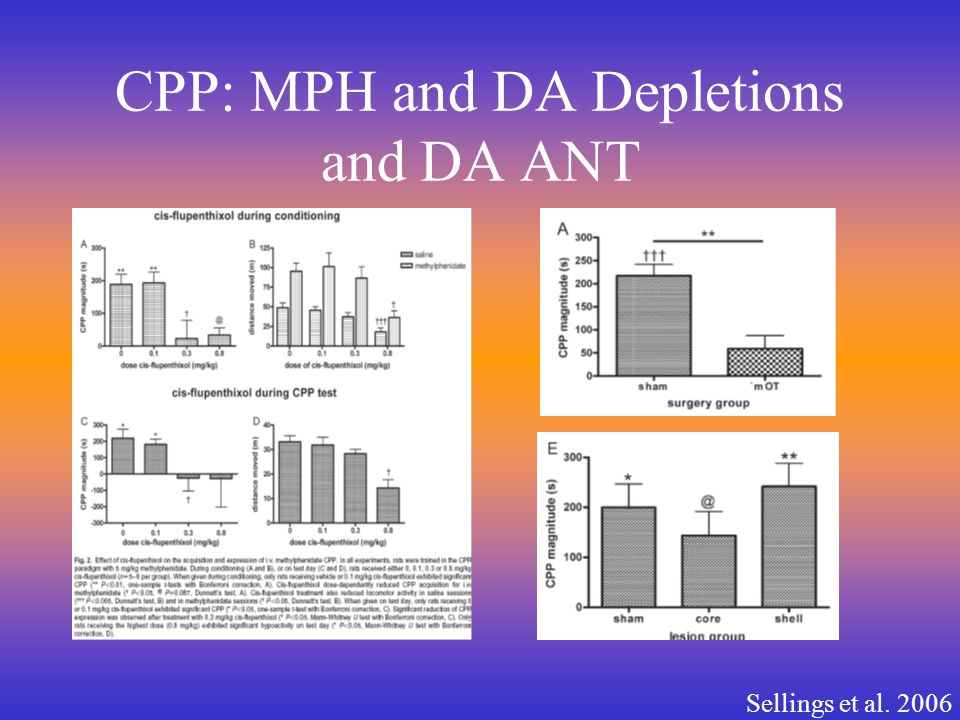 CPP: MPH and DA Depletions and DA ANT