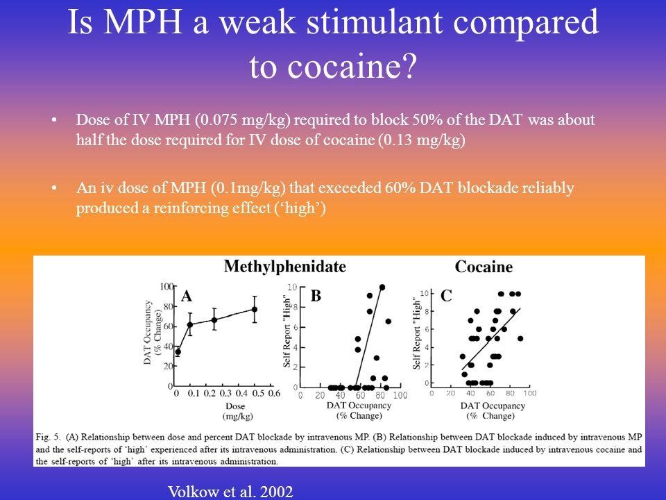 Is MPH a weak stimulant compared to cocaine