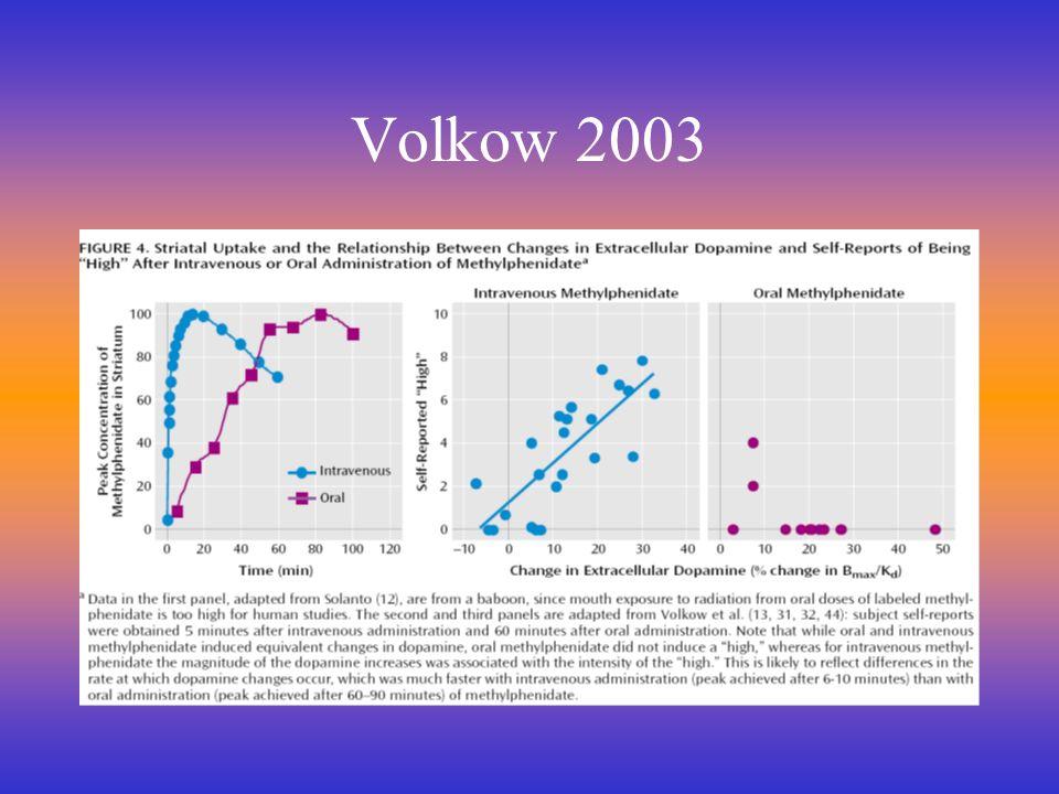 Volkow 2003