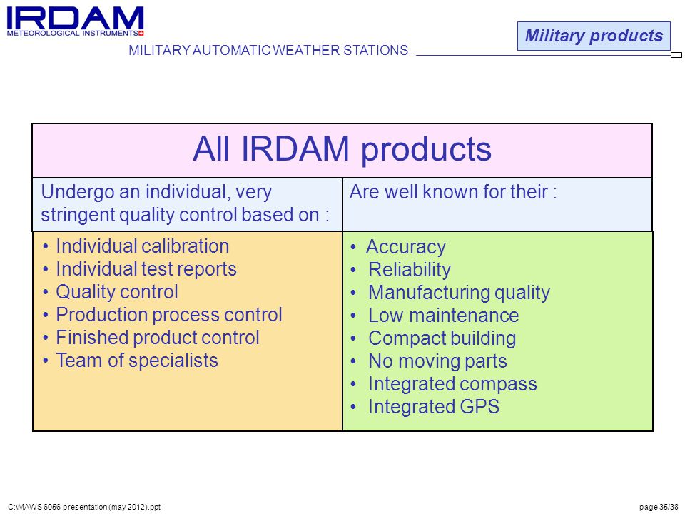 All IRDAM products Undergo an individual, very