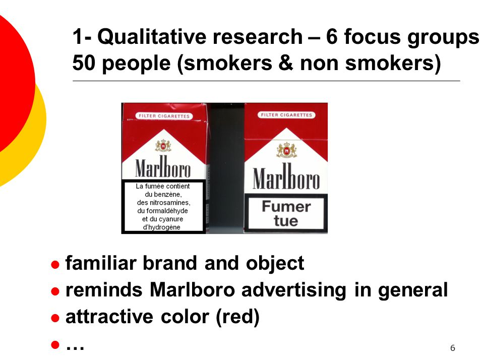 1- Qualitative research – 6 focus groups 50 people (smokers & non smokers)