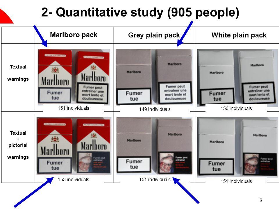 2- Quantitative study (905 people)