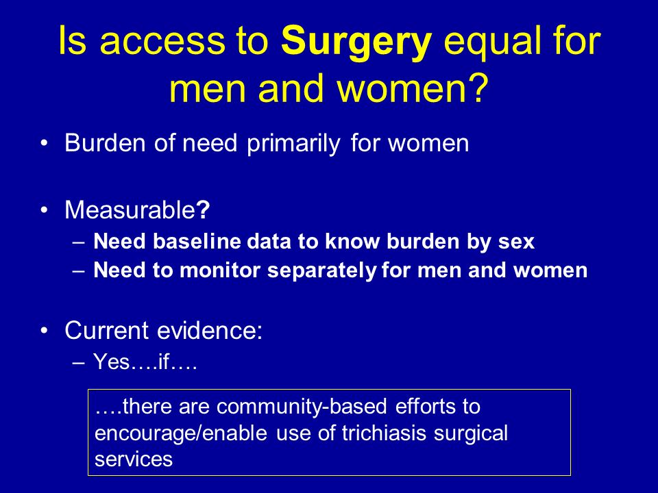 Is access to Surgery equal for men and women