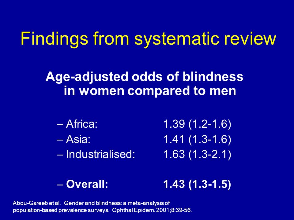Findings from systematic review
