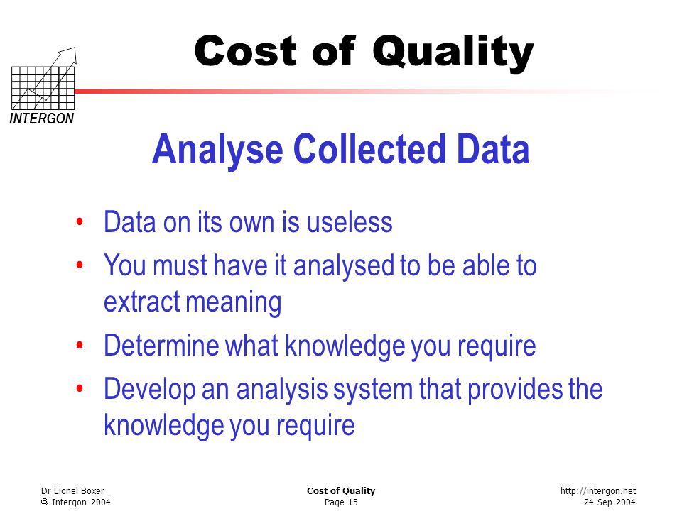 Analyse Collected Data
