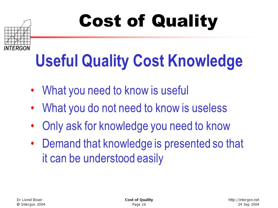 Useful Quality Cost Knowledge