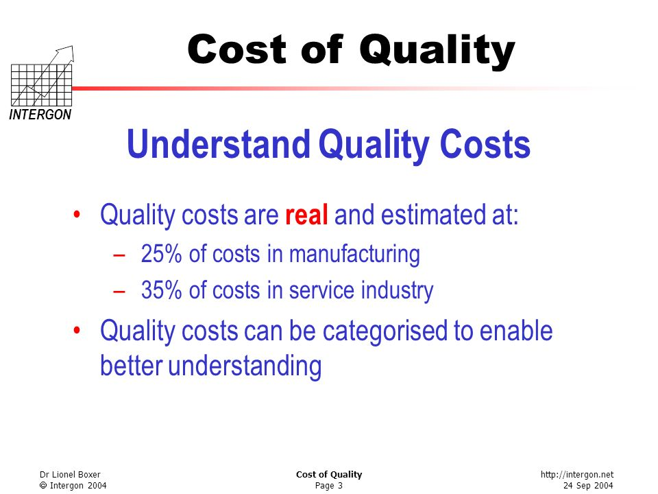 Understand Quality Costs