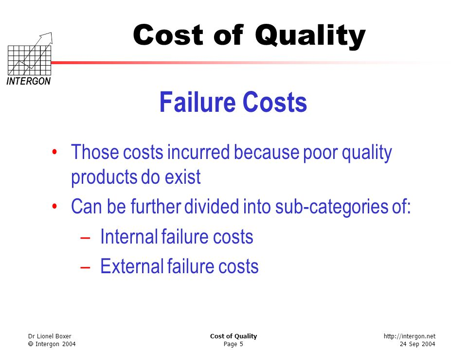Failure Costs Those costs incurred because poor quality products do exist. Can be further divided into sub-categories of: