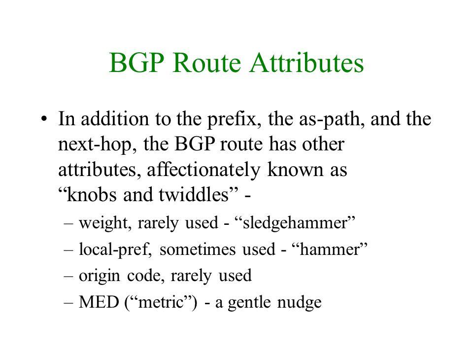 BGP Route Attributes
