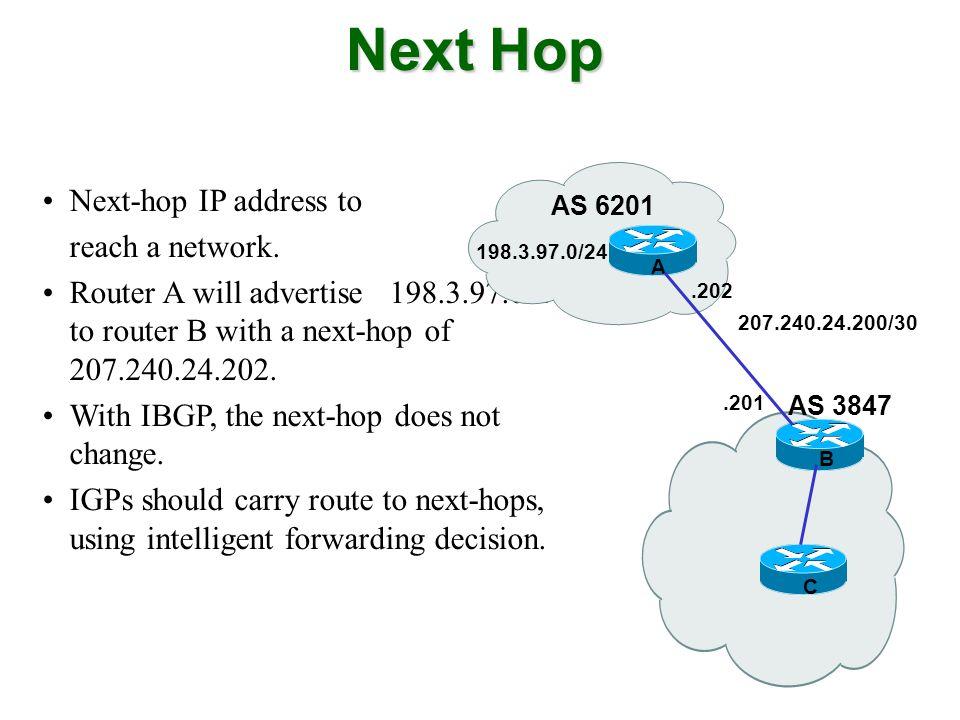 Next Hop Next-hop IP address to reach a network.