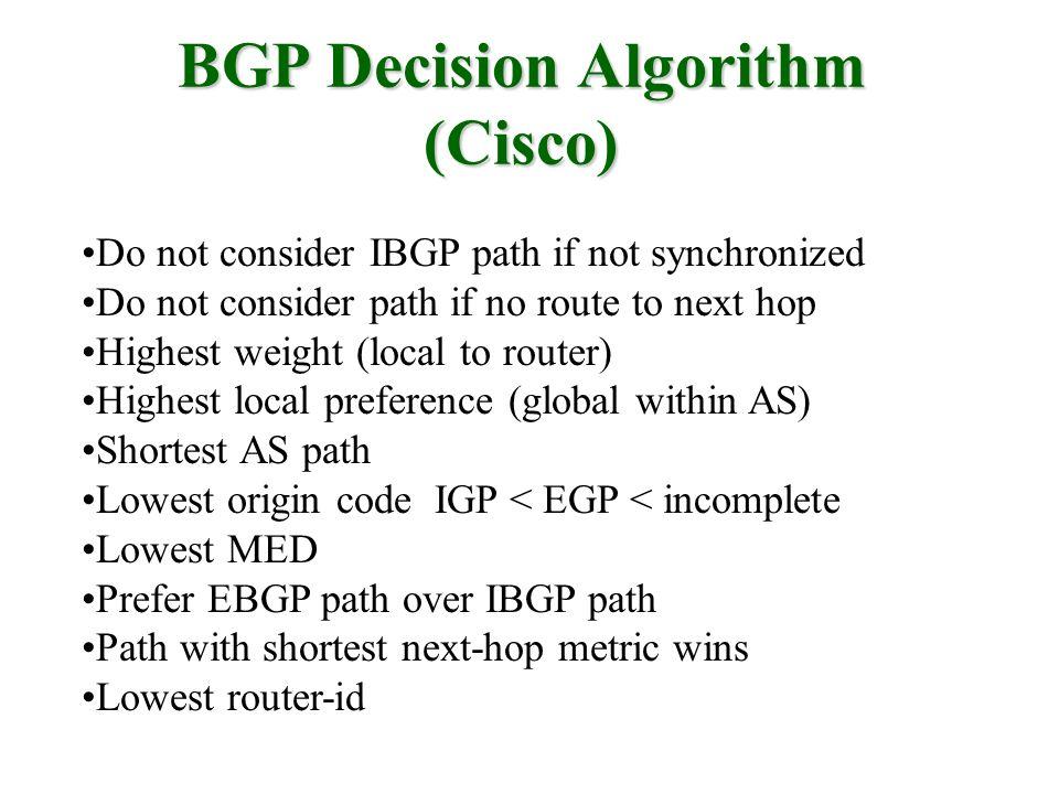BGP Decision Algorithm (Cisco)
