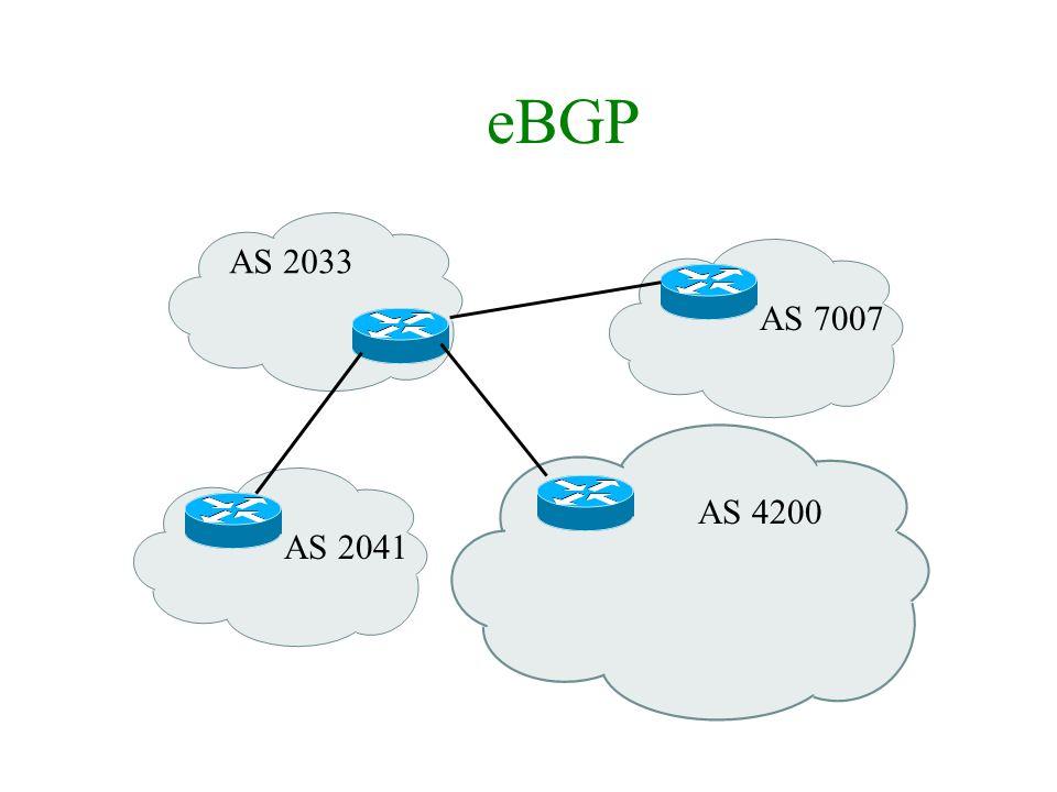 eBGP AS 2033 AS 7007 AS 4200 AS 2041