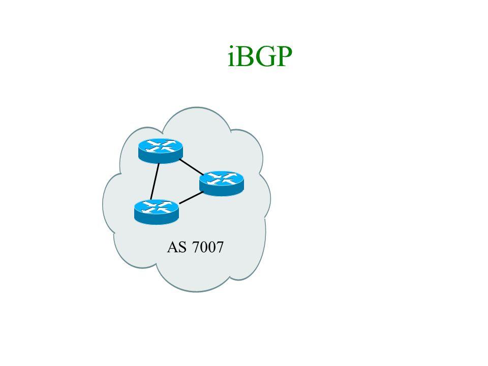 iBGP AS 7007