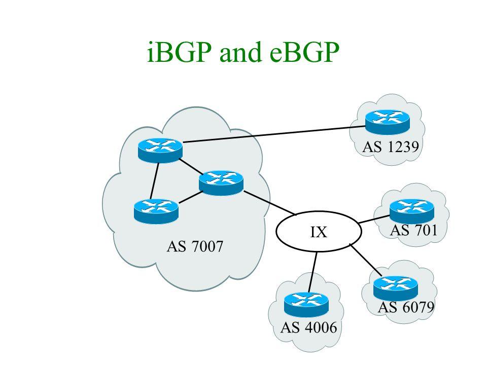 iBGP and eBGP AS 1239 IX AS 701 AS 7007 AS 6079 AS 4006